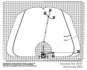 tka28 ks